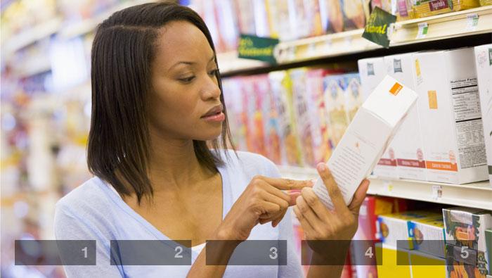 Labeling Risk Management – Five Step Plan